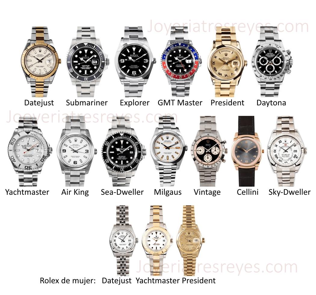 e9658912c00 Por cuanto vender un Rolex  Guía de precios aquí - Compramos