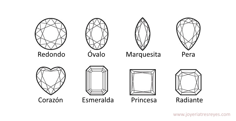 Comprar tipos de diamante